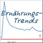 ernaehungs-trends