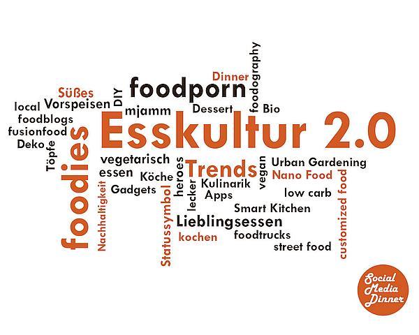 Ernährung der Zukunft - Themenvielfalt